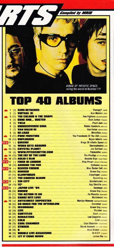Kerrang! 18.4.98 charts_000001