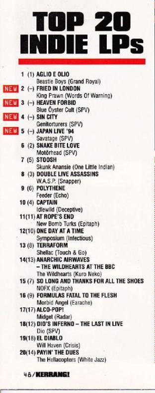 Kerrang! 18.4.98_000001
